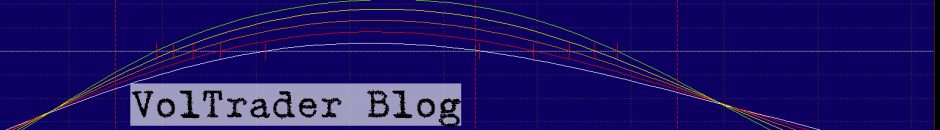 VolTrader Blog